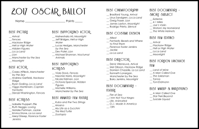 Free Printable 2017 Oscar Ballot! | Hello Little Home
