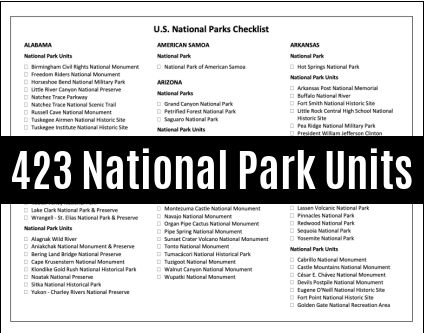 An image of the free printable 423 U.S. National Parks Checklist PDF.